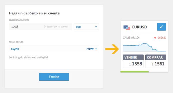 Comprar Dólares con PayPal