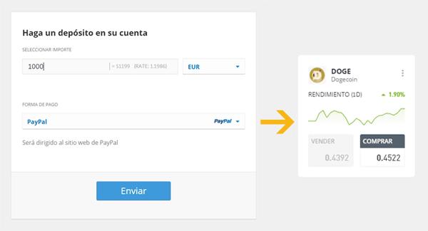 Comprar Dogecoin con PayPal