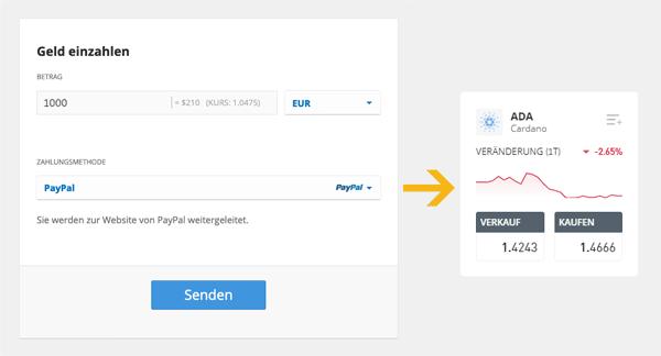 Cardano Kaufen mit PayPal