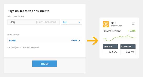 Comprar Bitcoin Cash con PayPal