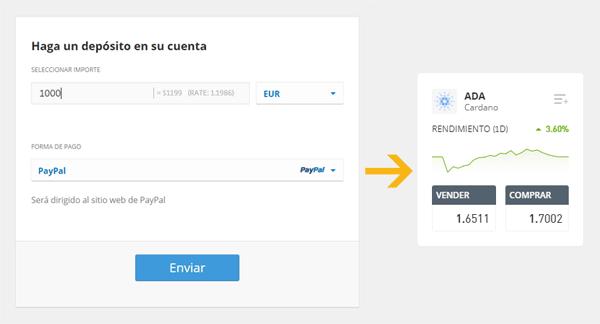 Comprar Cardano con PayPal