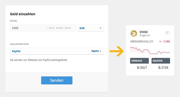 Dogecoin Kaufen mit PayPal